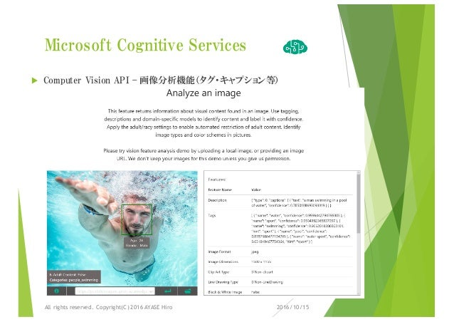 Microsoft Cognitive Services u Computer Vision API – 画像分析機能(タグ・キャプション等) 2016/10/15All rights reserved. Copyright(C) 2016 A...