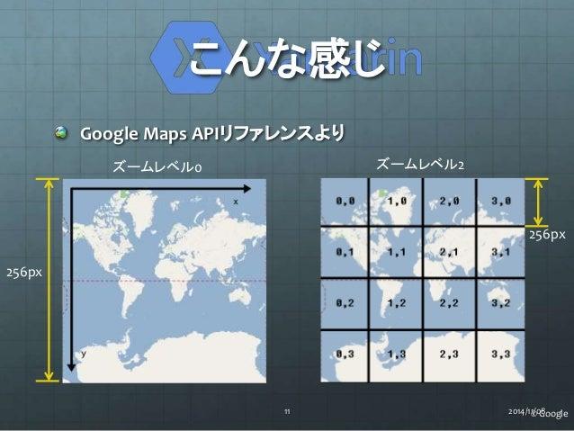 こんな感じ  Google Maps APIリファレンスより  ズームレベル0 ズームレベル2  256px  256px  11 2014/11©/0 G8oogle