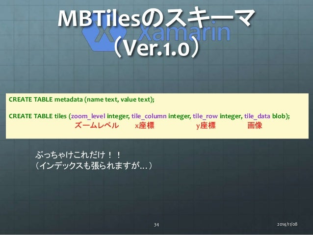 MBTilesのスキーマ  (Ver.1.0)  CREATE TABLE metadata (name text, value text);  CREATE TABLE tiles (zoom_level integer, tile_colu...
