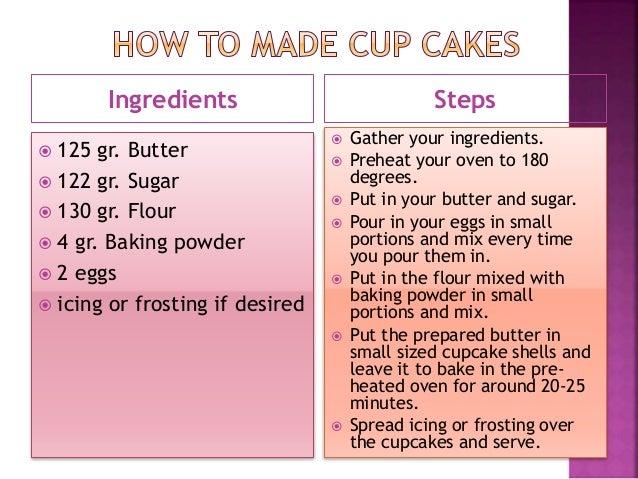 how to make avocado juice procedure text