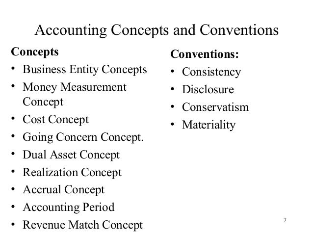 Accounting Concepts Business Entity