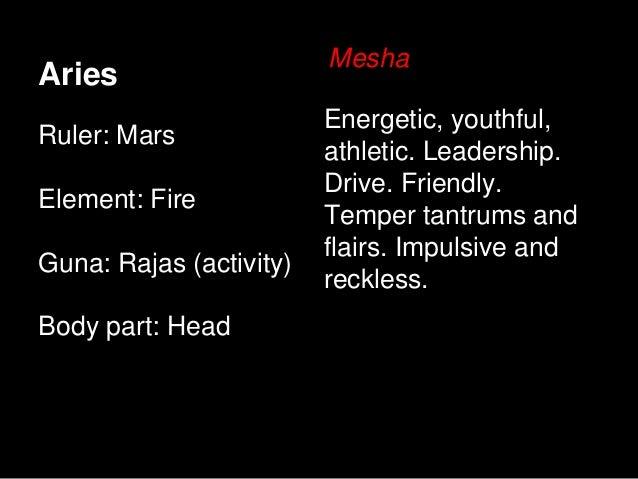 Jupiter In Gemini Mesha Lagna Upcomingcarshq Com