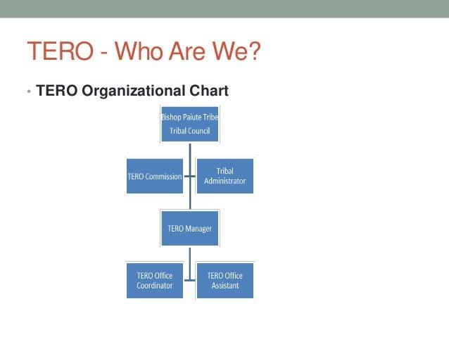 TERO - Who Are We? • TERO Organizational Chart