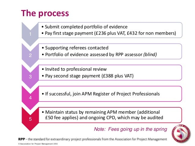 Apm registered project professional project management 2012 13 the process submit completed portfolio of evidence altavistaventures Images