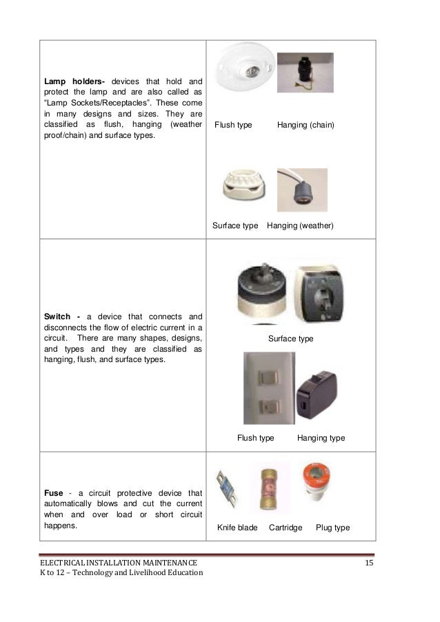 k 12 module in tle 8 (electrical) 3rd grading, block diagram, electrical wiring materials list pdf