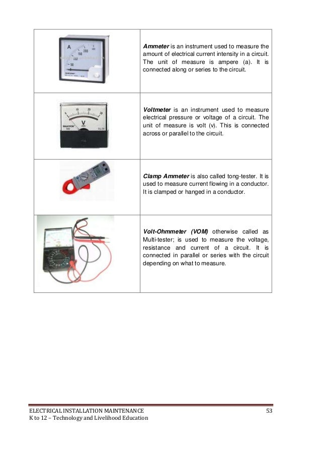 Electrical Measuring Instruments By Name : K module in tle electrical rd grading