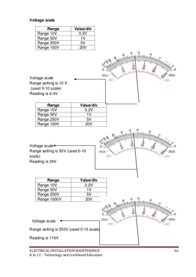k12 module in tle 8 electrical 3rd grading 67 638?cb=1415692974 wiring diagram for express scales net weigher wiring wiring tg1 express wiring diagram at crackthecode.co