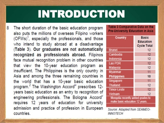 an analysis of curriculum policy for Zimbabwe curriculum review concept paper preamble 1 curriculum analysis process of identifying the different elements the curriculum is comprising of curriculum policy guiding principles and procedures that underpin curriculum decisions.