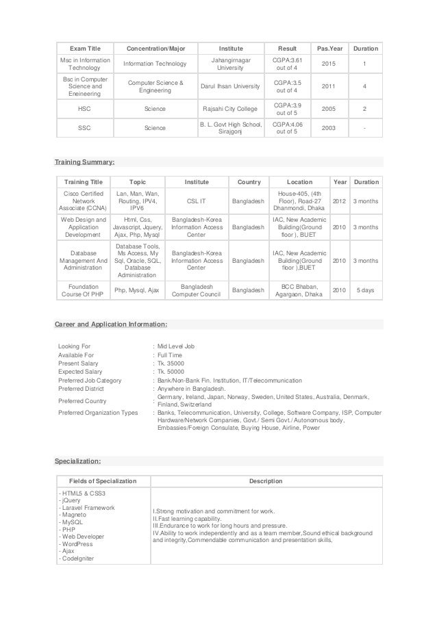 Exam Title Concentration/Major Institute Result Pas.Year Duration Msc in Information Technology Information Technology Jah...