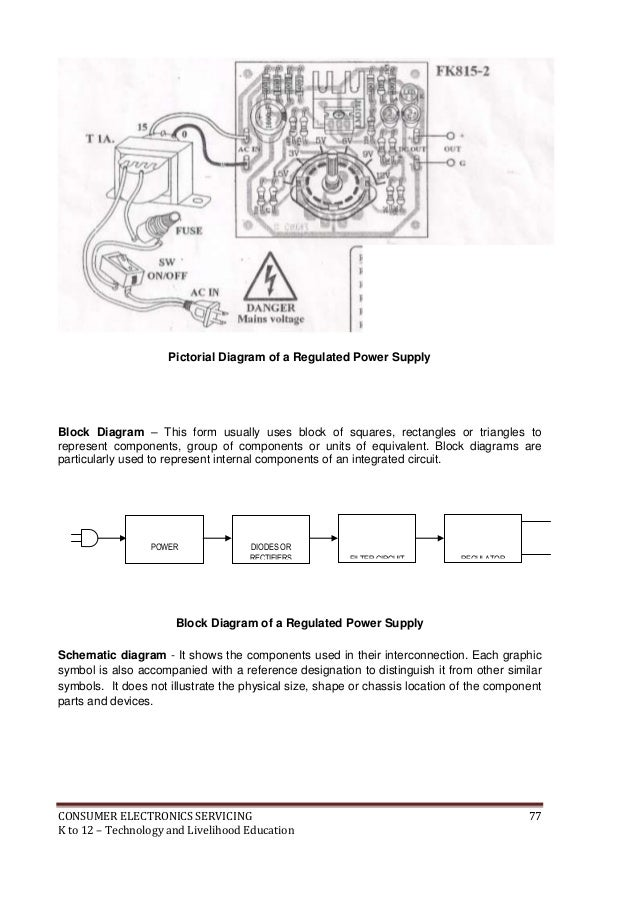 Pictorial diagram definition dolgular famous block diagram meaning photos electrical circuit diagram ccuart Image collections