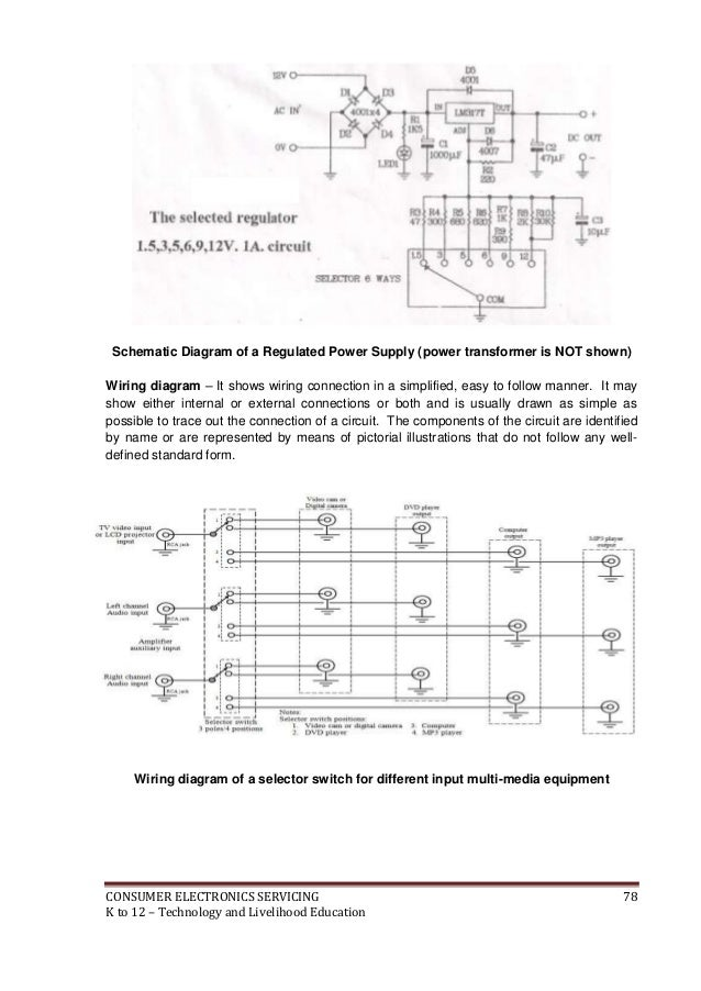 Fantastic Schematic Diagram Definition Gallery - Wiring Diagram ...