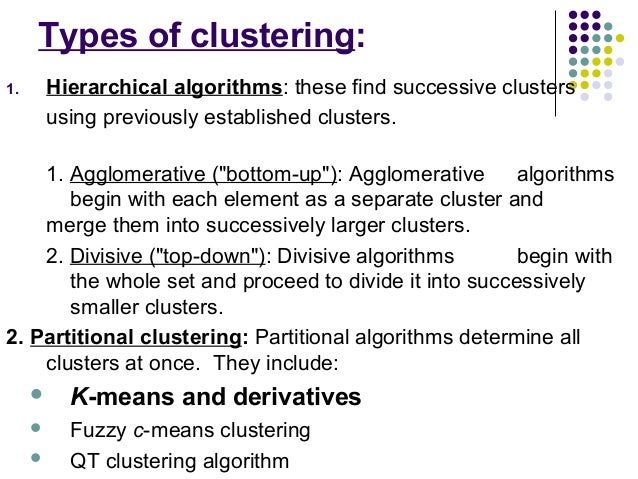 K mean-clustering algorithm