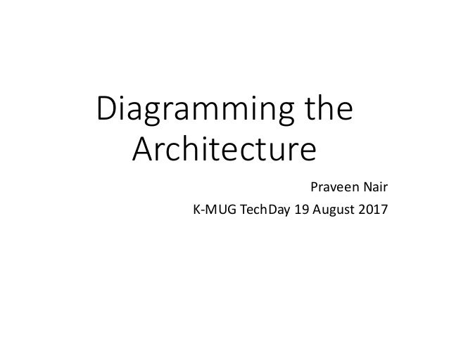 Diagramming the Architecture Praveen Nair K-MUG TechDay 19 August 2017