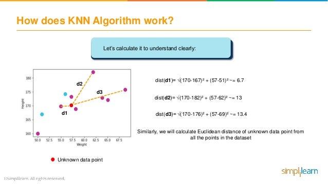 KNN Algorithm - How KNN Algorithm Works With Example   Data Science F…