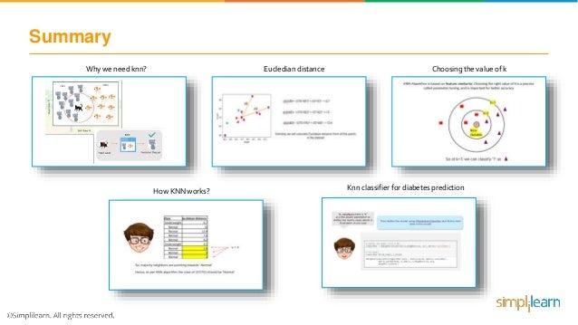 KNN Algorithm - How KNN Algorithm Works With Example | Data Science F…