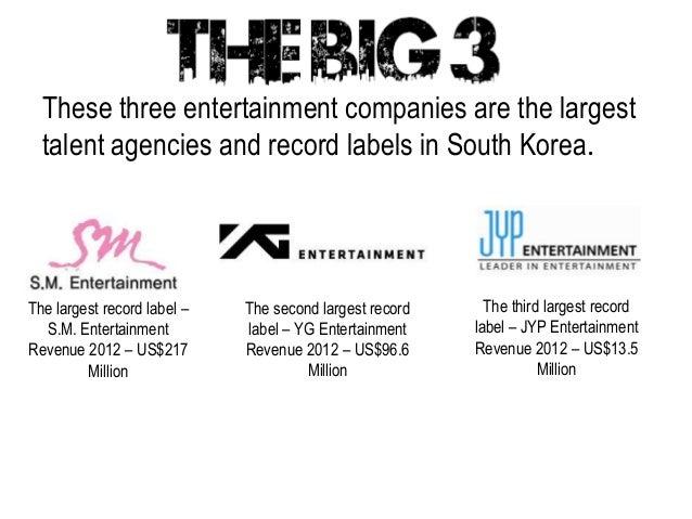 kpop genre presentation as media studies 11 638