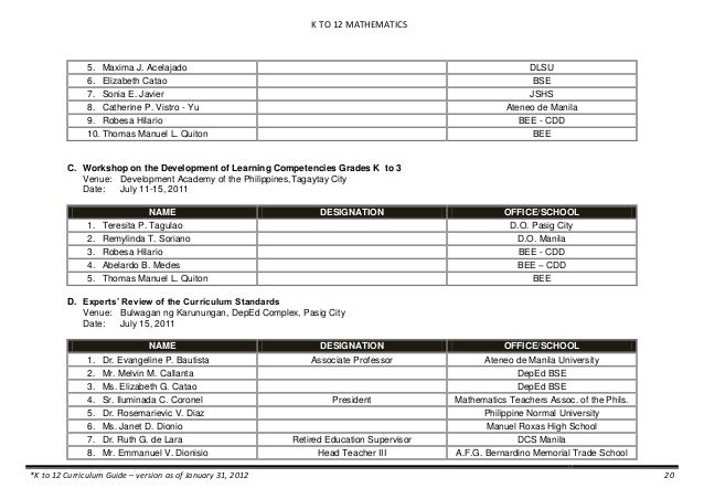 k to 12 curriculum guide mathematics grade 8