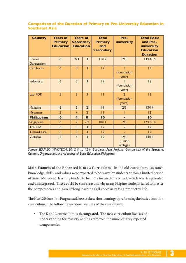 Worksheet Math 4 Grade Guide In Myanmar k to 12 toolkit 13
