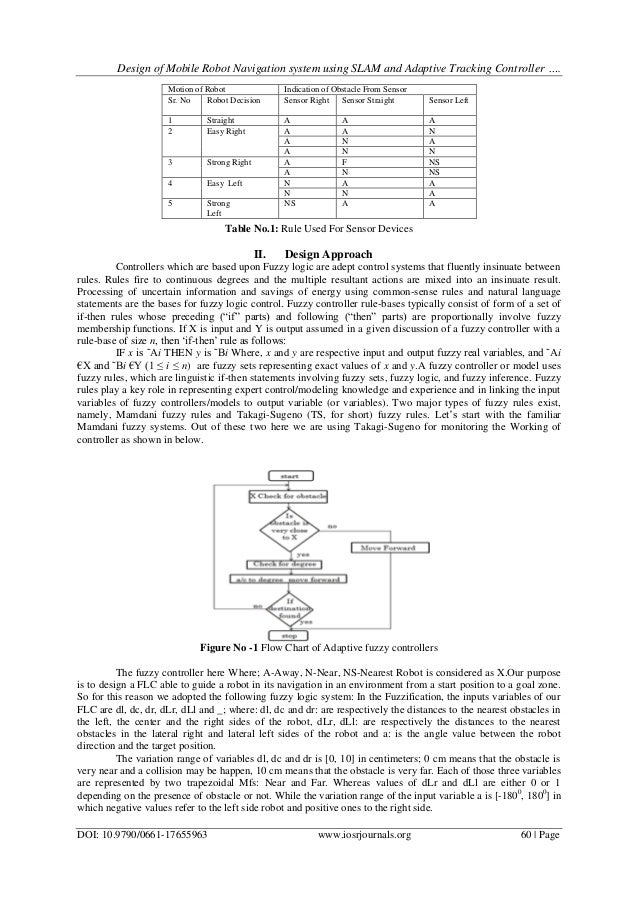 design of fuzzy controller for two Purpose of this project is to design a simulation system of fuzzy logic  of the  control results from these two systems indicated that the fuzzy logic controller.