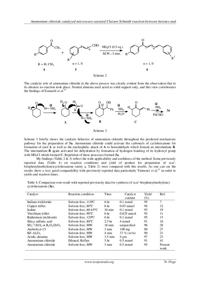 Ammonium chloride catalyzed microwave-assisted Claisen-Schmidt reaction between ketones and                    O          ...