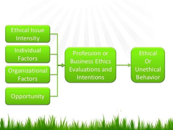 factors to determine ethical behavior essay The essays in the third and final section of this special issue are concerned primarily with the ethical questions that are raised by the new brain sciences and their applications one of the main issues is whether philosophical and ethical questions about genetics and genomics acquire an accrued urgency when they are re-examined in the context .