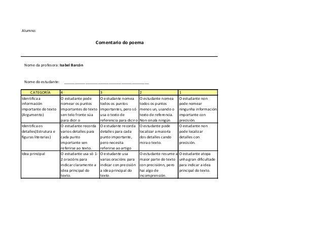 Alumno: Nome da profesora: Isabel Barcón Nome do estudante: ________________________________________ CATEGORÍA 4 3 2 1 Ide...