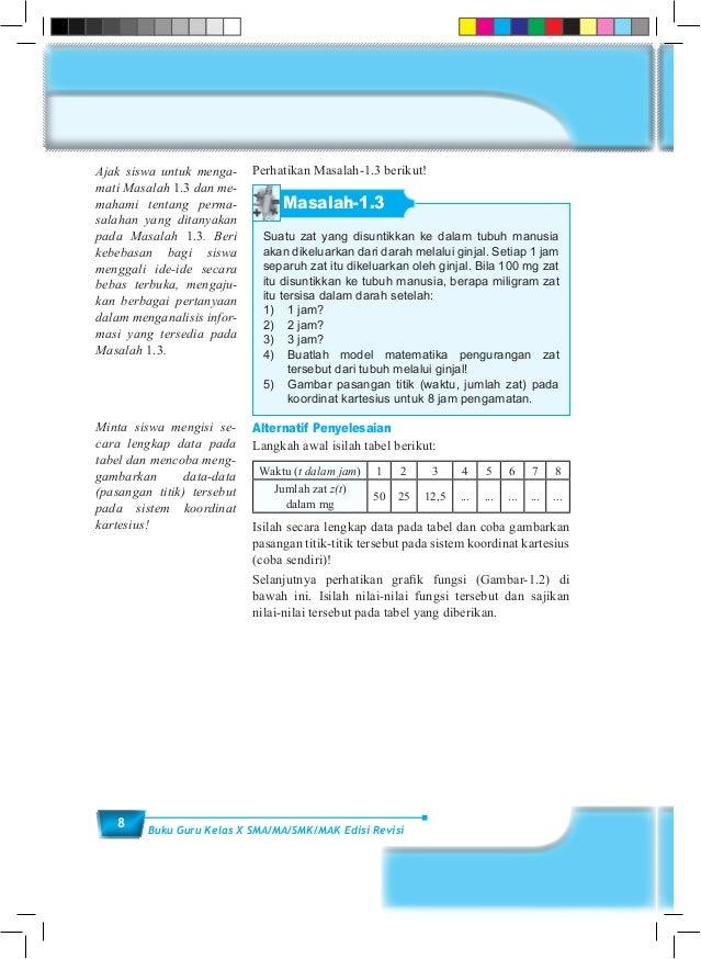 Pengembangan Silabus Dan Rpp Matematika Sd Complete Pdf Library