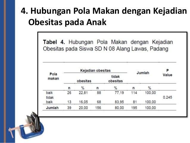 OBESITAS PADA ANAK SEKOLAH DASAR OBESITY IN