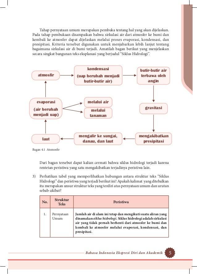 Buku K Kelas Xi Sma Semester Bahasa Indonesia Download Lengkap