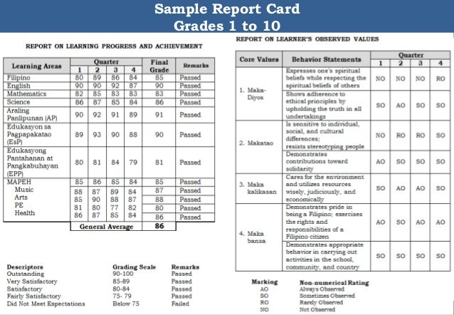 Awesome Sample Report Card Ideas  Best Resume Examples By Industry