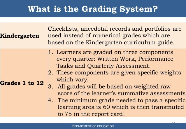 "assessment of online grading system From degrading to de-grading  anyone who has heard the term ""authentic assessment"" knows that abolishing grades doesn't mean eliminating the process of gathering information about student performance – and communicating that information to students and parents."