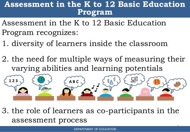 disadvantages on k 12 basic curriculum programs K to 12 curriculum in the philippines three practical benefits of the philippines' k six key characteristics of the k-12 basic education program.