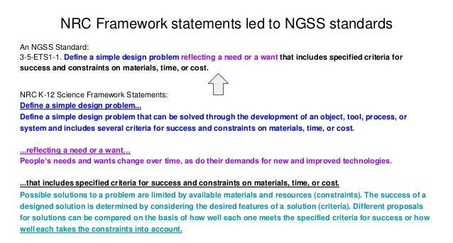 K 12 computer science framework gadoe update for Define minimalist design