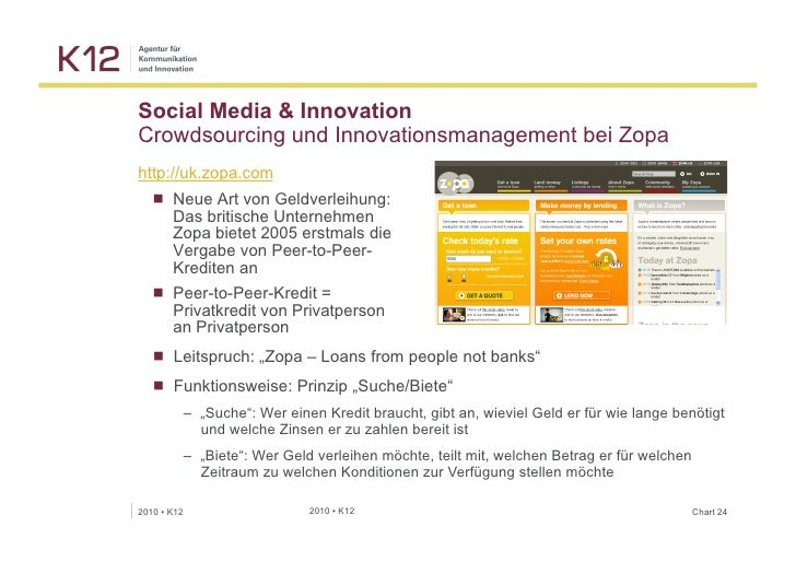 Social Media als Innovationsquelle