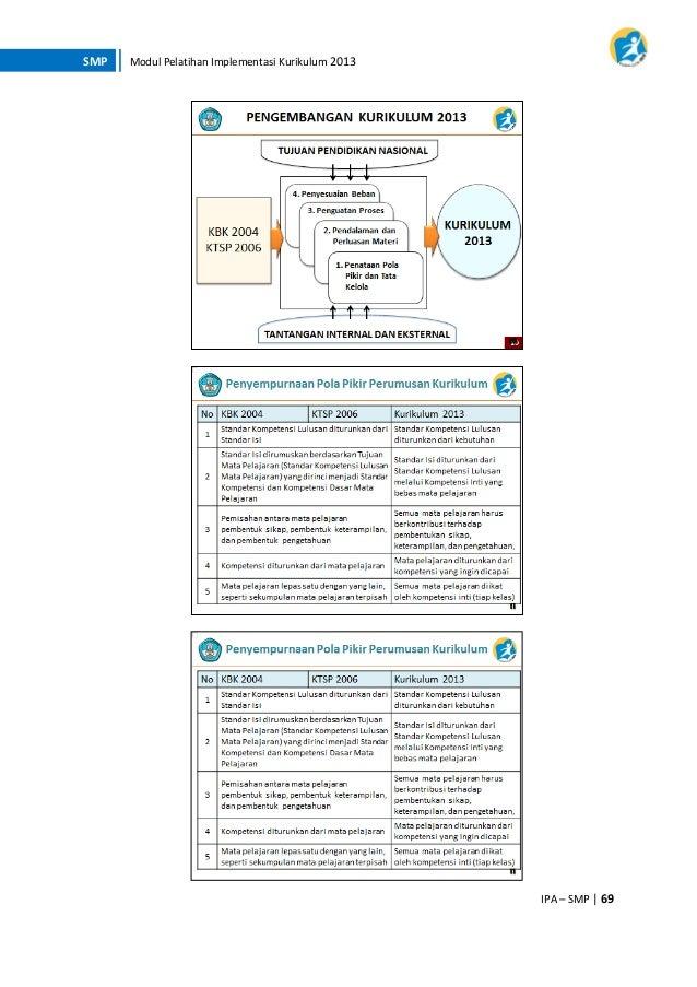 Media Pembelajaran Ipa Terpadu Smp Cd Pelajaran Ipa Terpadu Smp Kelas Kunci Dan Perangkat Ipa