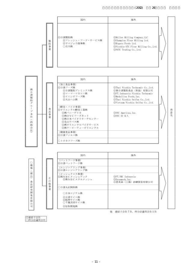 2002日清製粉グループ本社 平成2...