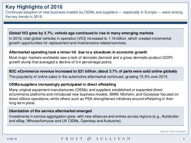 highlights from vanguards 2016 global economic outlook Global growth will remain frustratingly fragile in 2016  (fomc), in the fed's  summary of economic projections, showing points where fomc participants.