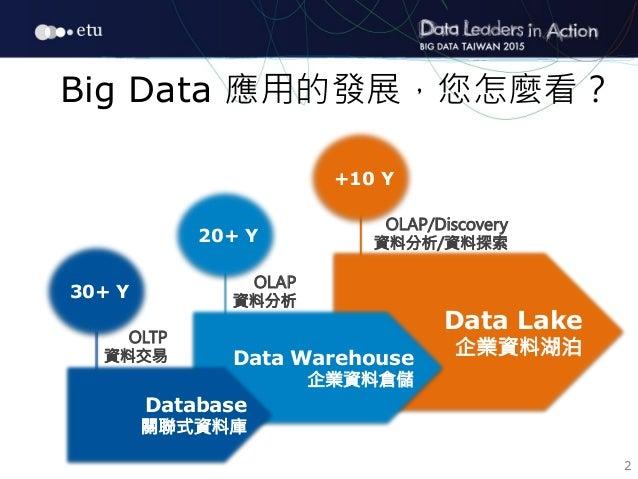 Data Leaders in Action - 資料價值領袖風範與關鍵行動 Slide 2