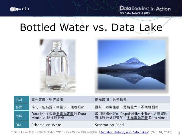 Data Leaders in Action - 資料價值領袖風範與關鍵行動 Slide 3