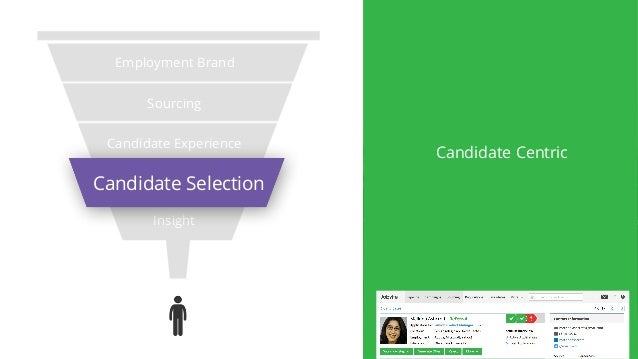Keynote NYC: Rise of the Super Recruiter