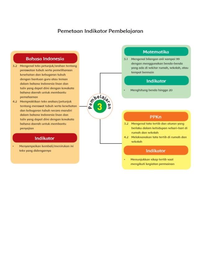 Rpp Bahasa Indonesia Kelas 2 Sd Semester Ganjil Free Download Rpp Sd Kelas 4 Free Download Soal