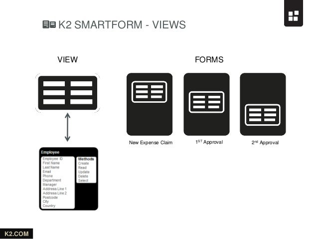 K2 for Building Workflow driven Business Applications