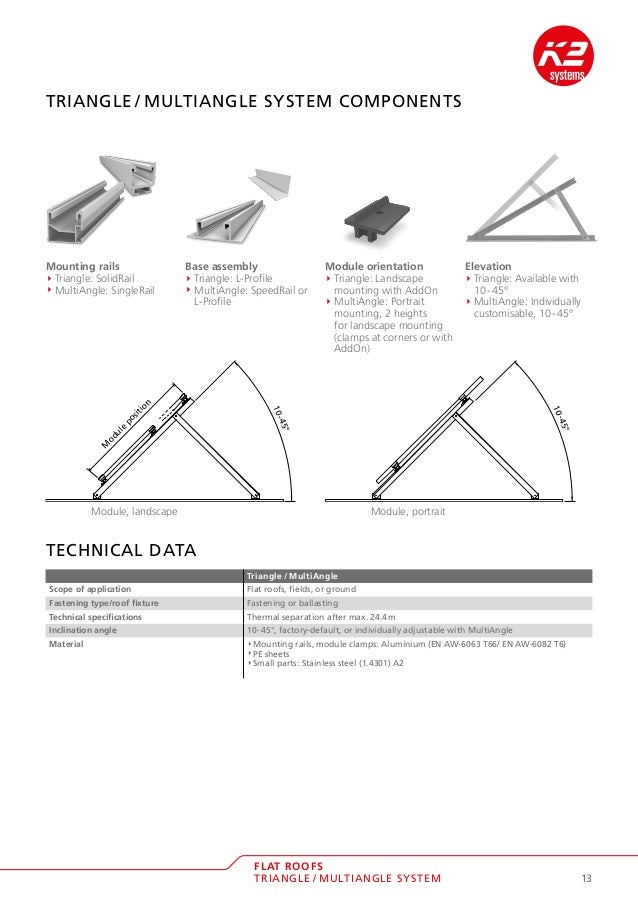 K2 Flat Roof Systems