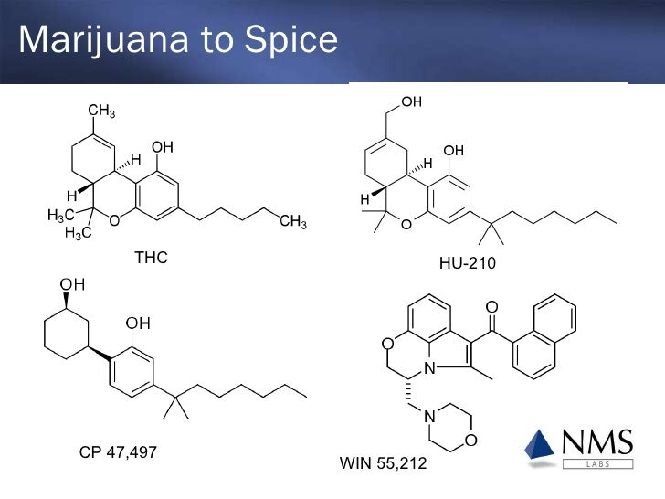 marijuana vs jwh 018 Synthetic marijuana contains a blend of plants and herbs which are then sprayed  with an active ingredient, such as jwh-018, a synthetic.