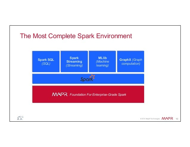 ® © 2015 MapR Technologies 10 The Most Complete Spark Environment Spark SQL (SQL) Spark Streaming (Streaming) MLlib (Machi...