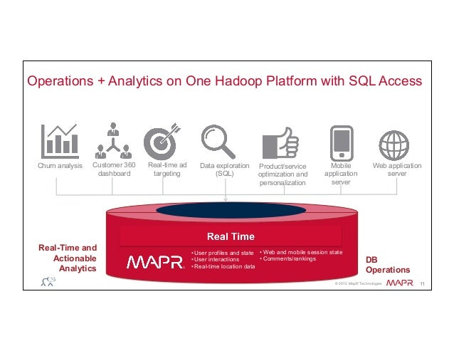 ® © 2015 MapR Technologies 11 DB Operations Real-Time and Actionable Analytics Operations + Analytics on One Hadoop Platfo...