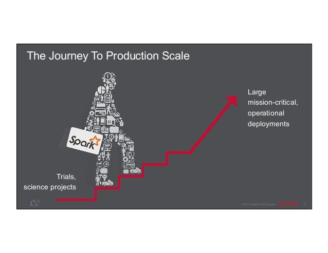 ® © 2015 MapR Technologies 2 The Journey To Production Scale Trials, science projects Large mission-critical, operational ...