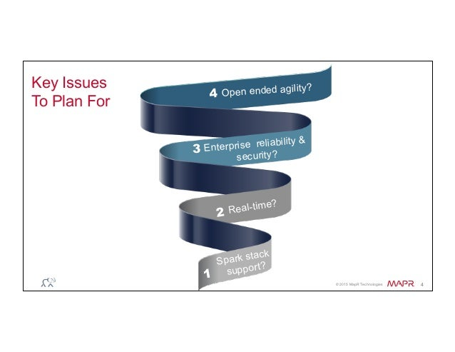® © 2015 MapR Technologies 4 Key Issues To Plan For Spark stack support? Real-time? Enterprise reliability & security? Ope...