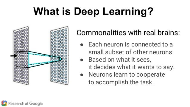 What is Deep Learning? ● Each neuron is connected to a small subset of other neurons. ● Based on what it sees, it decides ...