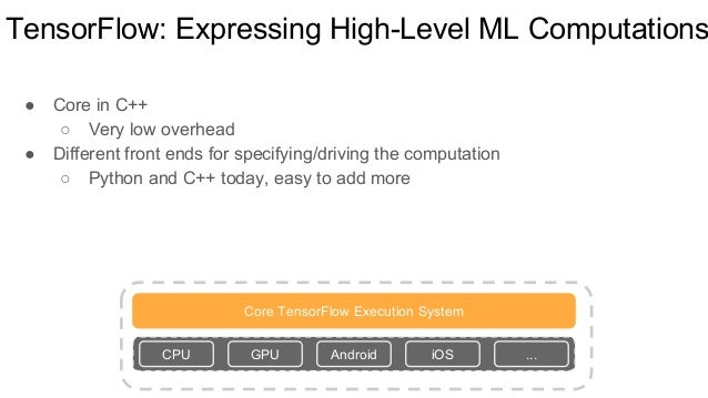 TensorFlow: Expressing High-Level ML Computations ● Core in C++ ○ Very low overhead ● Different front ends for specifying/...